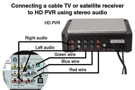how to set optic cable settings soniq tv