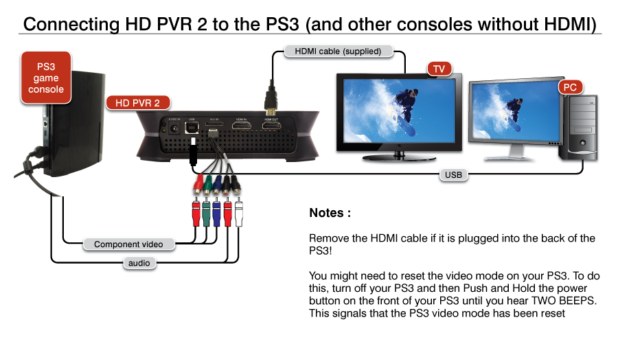 Hauppauge Italia | HD PVR 2 e Colossus 2 Supporto